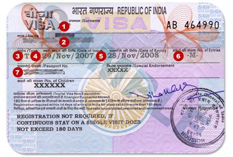 Spectrum forex india pvt ltd